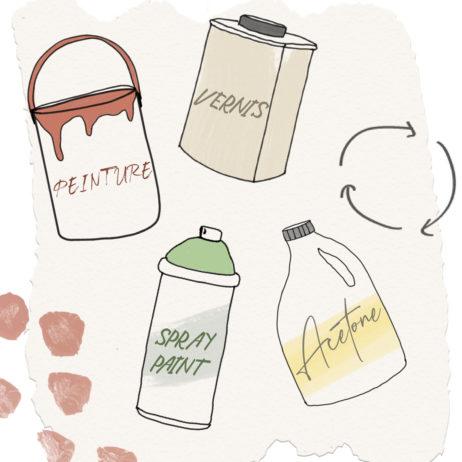 Que faire des déchets chimiques utilisés dans mes projets créatifs ?